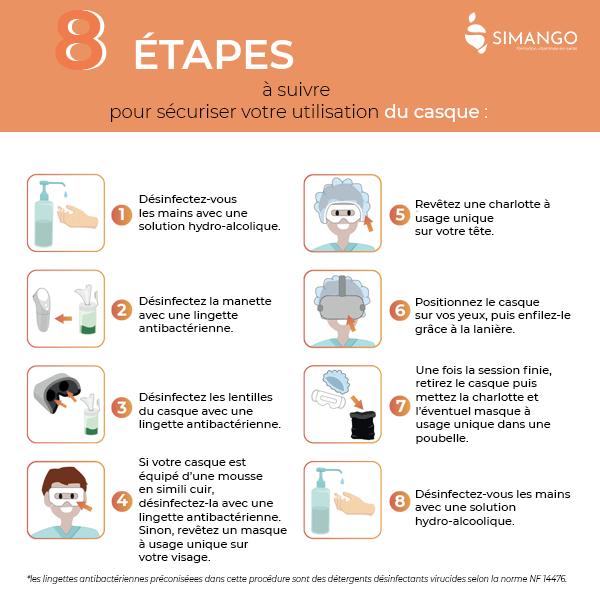 Les 8 étapes à suivre pour sécuriser l'utilisation du casque de réalité virtuelle.